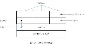 Vm370_2